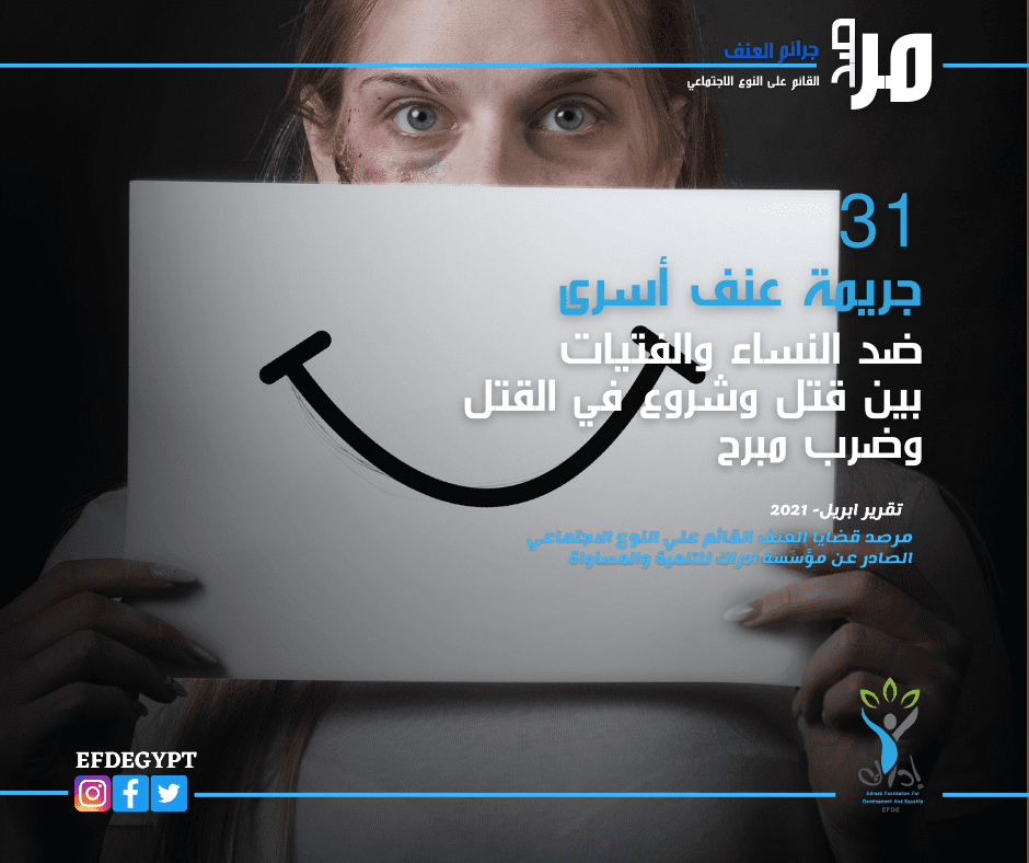 Rates of Violent Crimes Against Women and Girls During April 2021 in Egypt