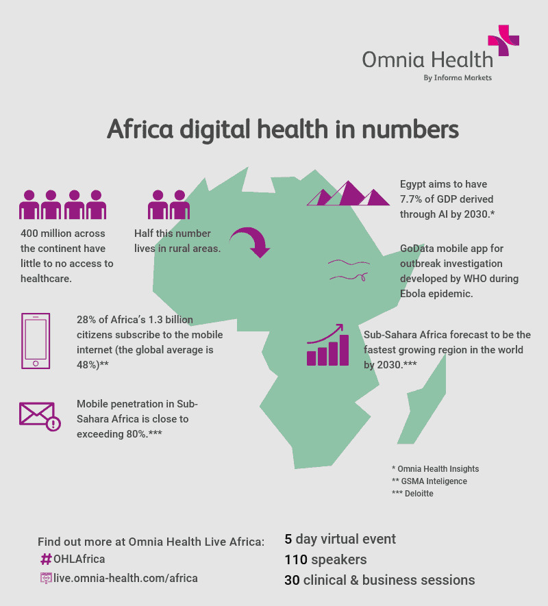 Omnia Health Live Africa: Challenges and Opportunities in Digital Health