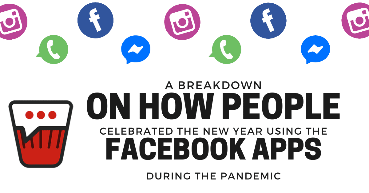 How Facebook Apps helped with Celebrating 2021 and the New Year during the Pandemic
