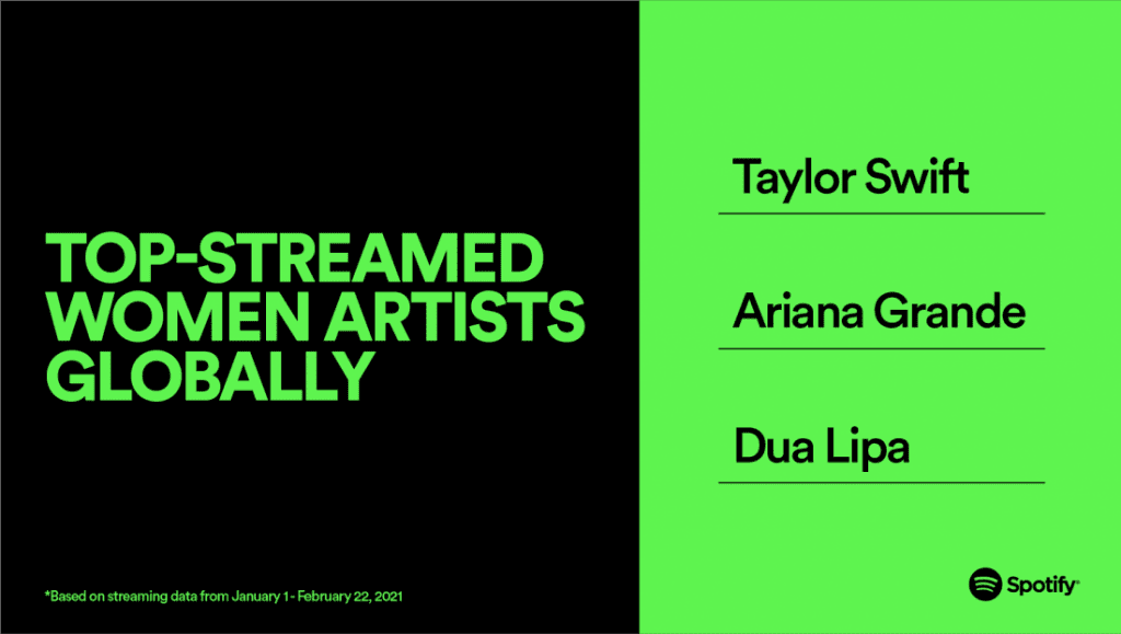 Celebrating International Women's Day With Spotify's New Campaign: EQUAL