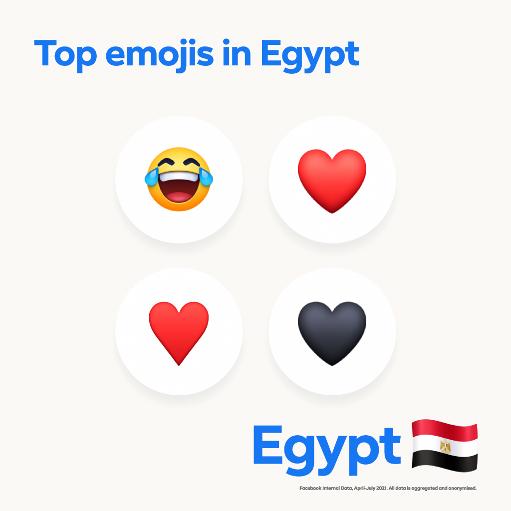 """Facebook launches """"Soundmojis"""", and shares the top used emojis in Egypt"""