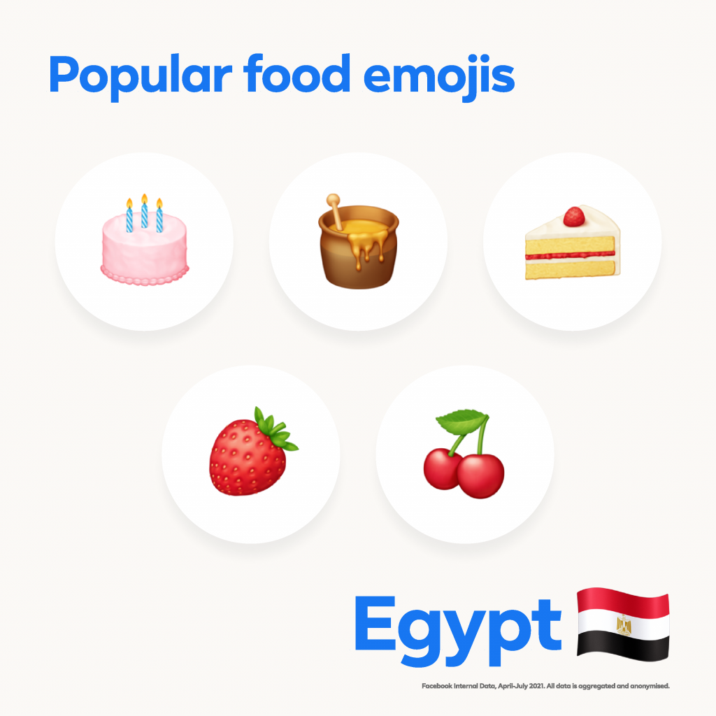 On the occasion of World Emoji Day, Facebook shares the top used emojis in Egypt