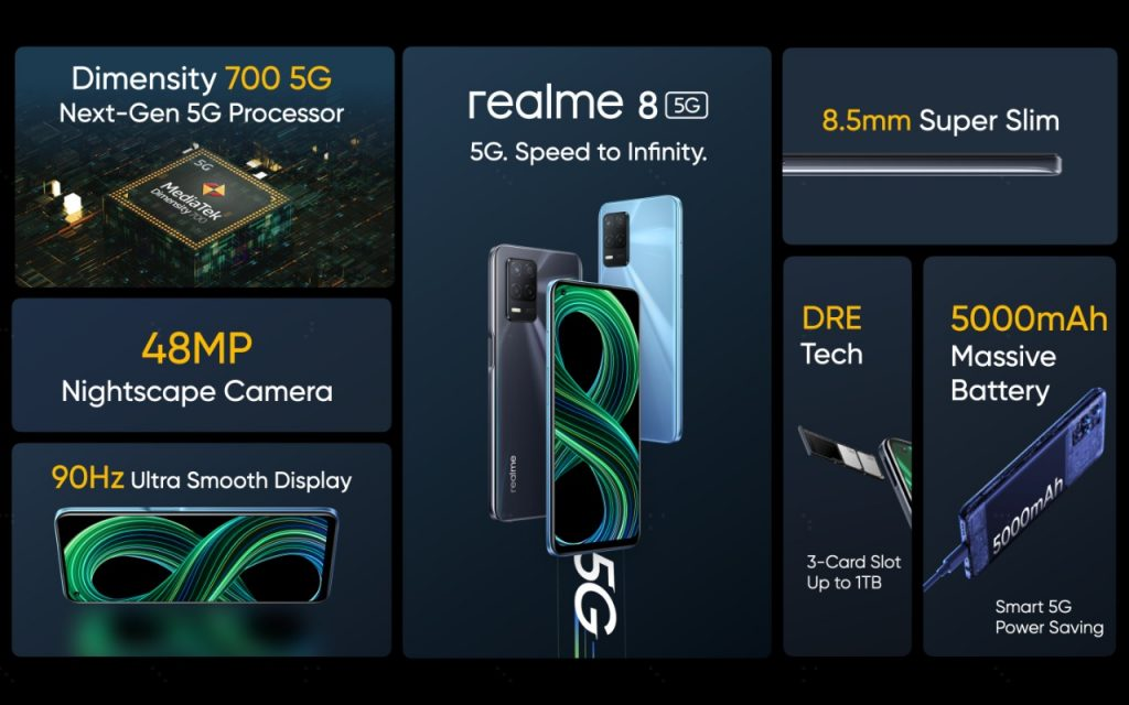 realme unveils its first 5G smartphone for Egypt – realme 8 5G