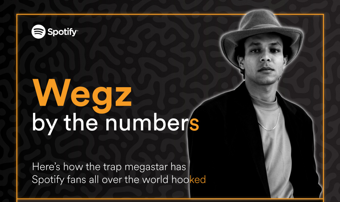 Spotify Celebrates Wrapped 2020 Most Streamed Artist, Wegz Ahead of His Birthday
